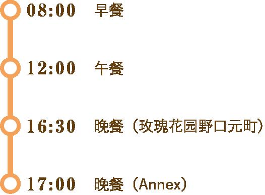 08:00 早餐,12:00 午餐,16:30 晚餐(玫瑰花园野口元町),17:00 晚餐(Annex)